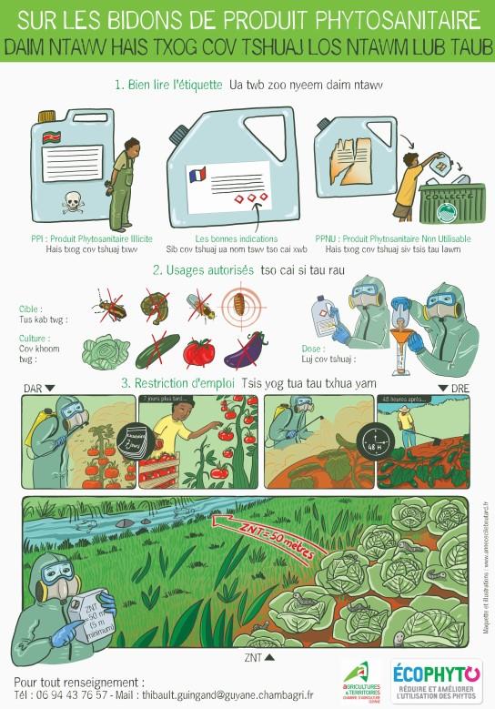 Utilisation des produits phytosanitaires fiche 6 sur for Chambre d agriculture martinique